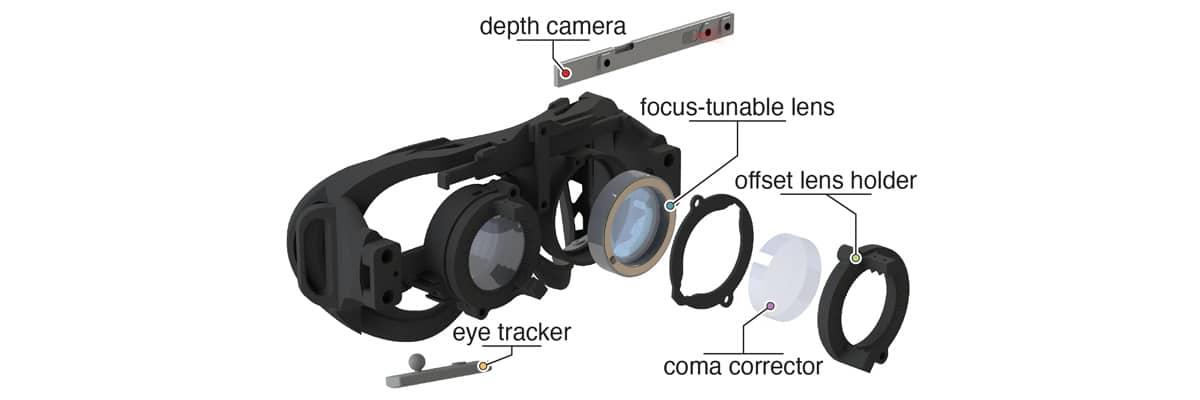 schema des lunettes autofocales à mise au point automatique