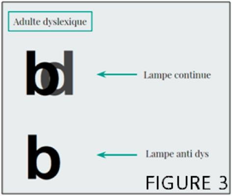 lunettes-contre-la-dyslexie-lexilens-atol-test-fig-3